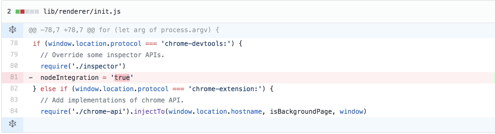 Chrome DevTools in Electron, prior to 1.6.8